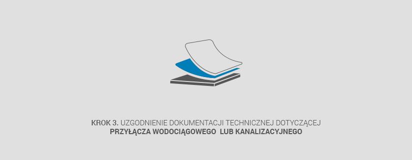 Krok 3. Uzgodnienie dokumentacji technicznej dotyczącej przyłącza wodociągowego lub kanalizacyjnego